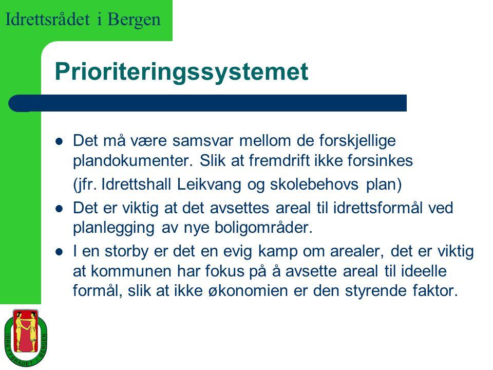 Idrettsrådet i Bergen Prioriteringssystemet Det må være samsvar mellom de forskjellige plandokumenter. Slik at fremdrift ikke forsinkes (jfr. Idrettsh