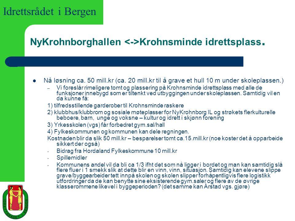 Idrettsrådet i Bergen NyKrohnborghallen Krohnsminde idrettsplass. Nå løsning ca. 50 mill.kr (ca. 20 mill.kr til å grave et hull 10 m under skoleplasse