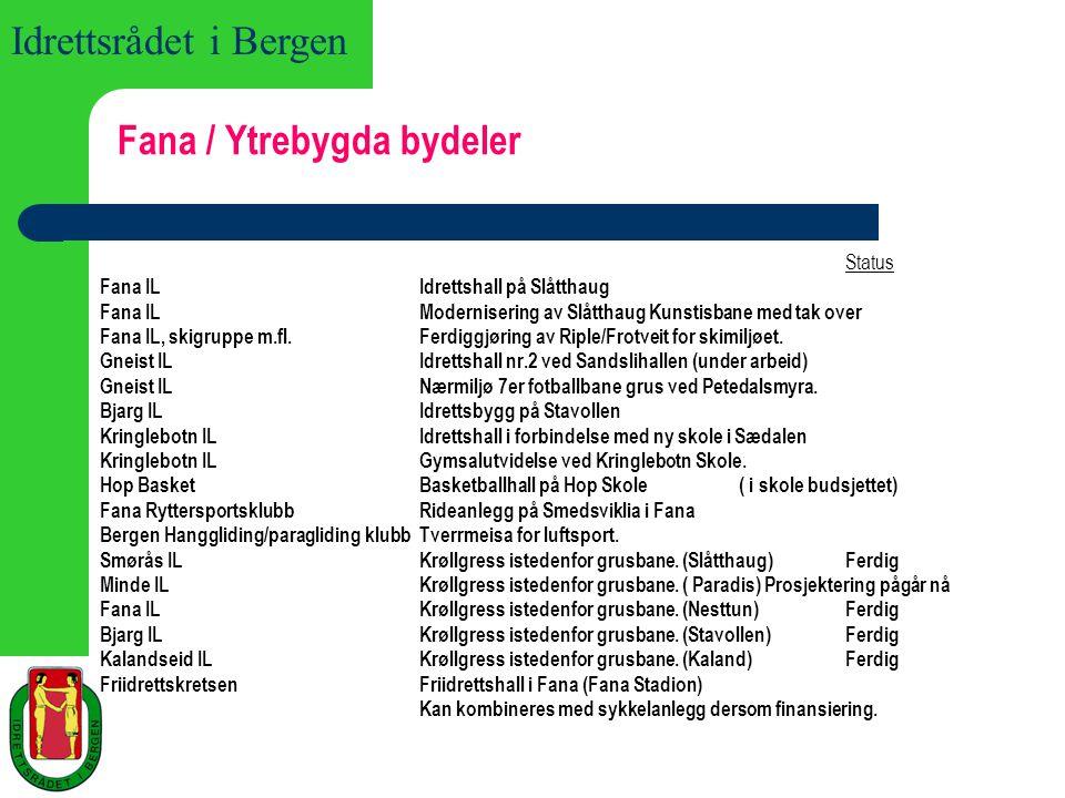 Idrettsrådet i Bergen Fana / Ytrebygda bydeler Status Fana ILIdrettshall på Slåtthaug Fana ILModernisering av Slåtthaug Kunstisbane med tak over Fana