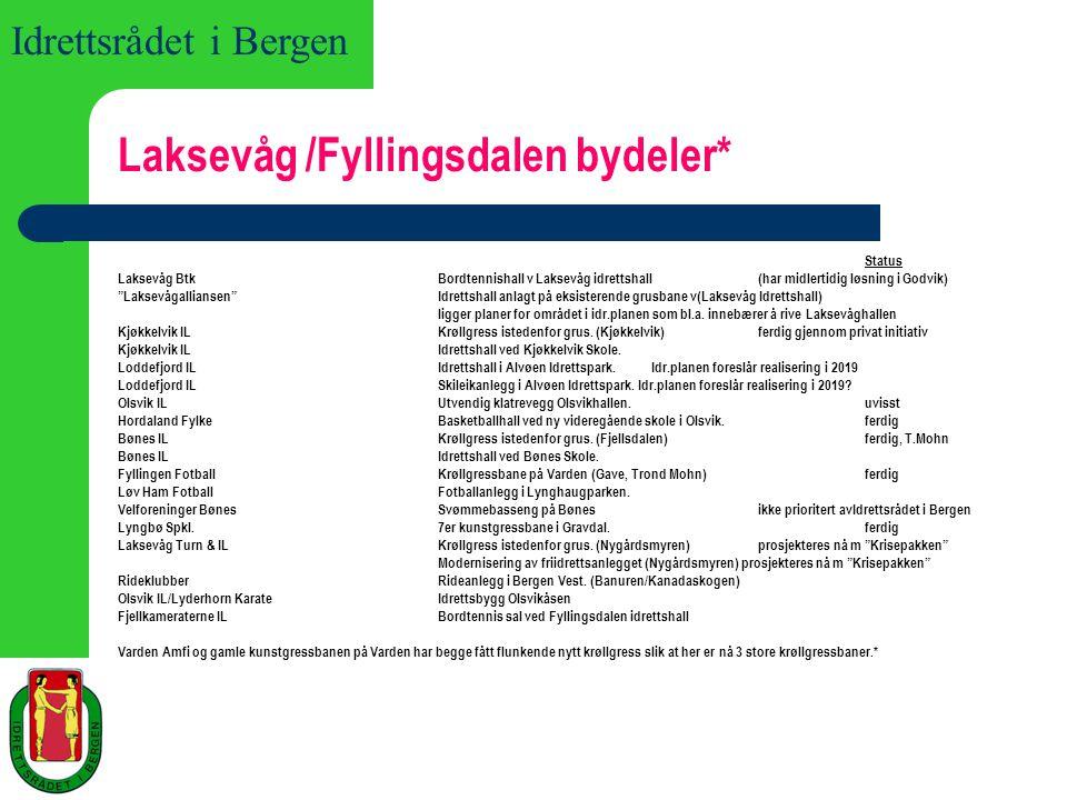 """Idrettsrådet i Bergen Laksevåg /Fyllingsdalen bydeler* Status Laksevåg BtkBordtennishall v Laksevåg idrettshall(har midlertidig løsning i Godvik) """"Lak"""