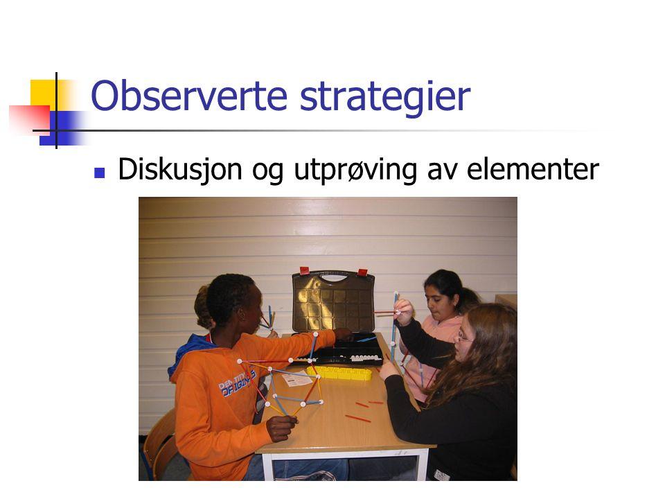 Observerte strategier Diskusjon og utprøving av elementer