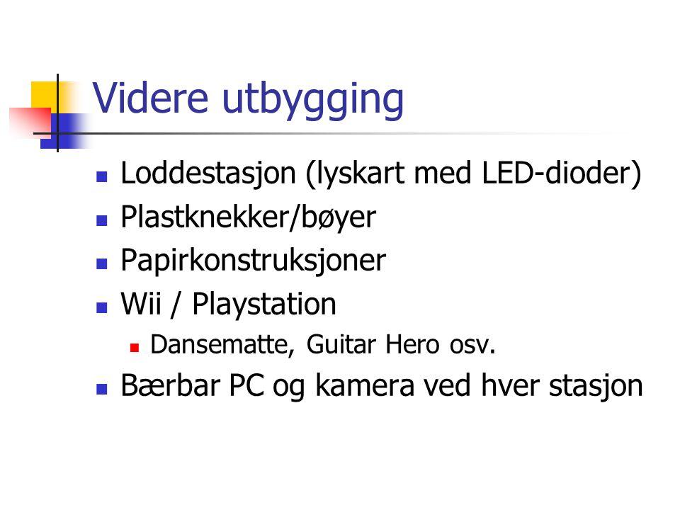 Videre utbygging Loddestasjon (lyskart med LED-dioder) Plastknekker/bøyer Papirkonstruksjoner Wii / Playstation Dansematte, Guitar Hero osv. Bærbar PC