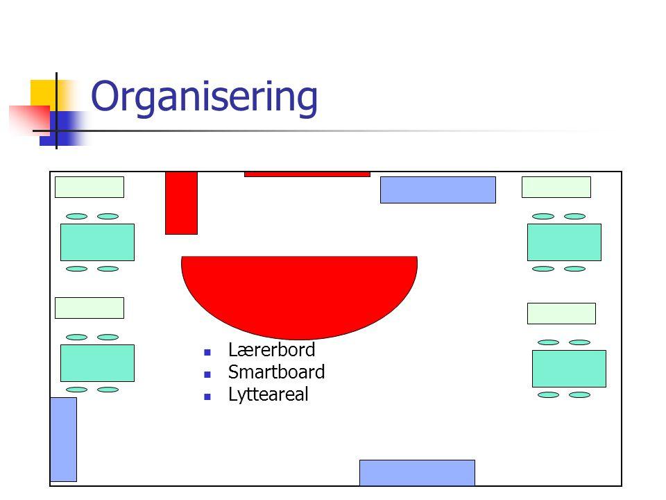 Organisering Lærerbord Smartboard Lytteareal