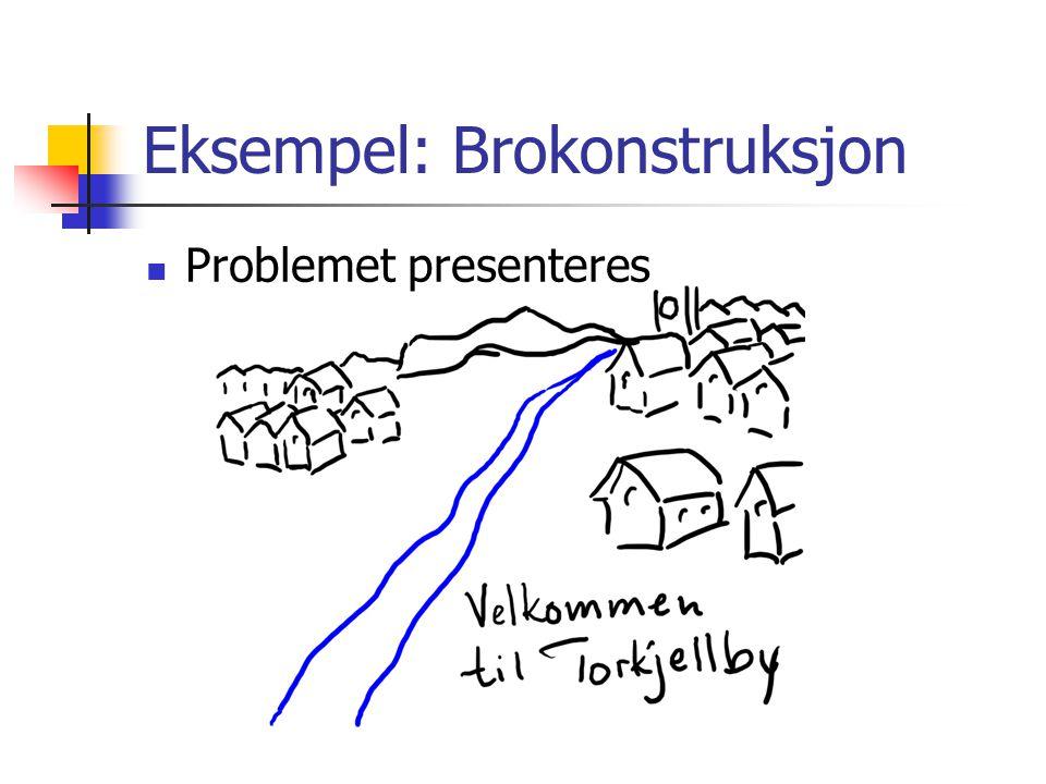 Eksempel: Brokonstruksjon Problemet presenteres