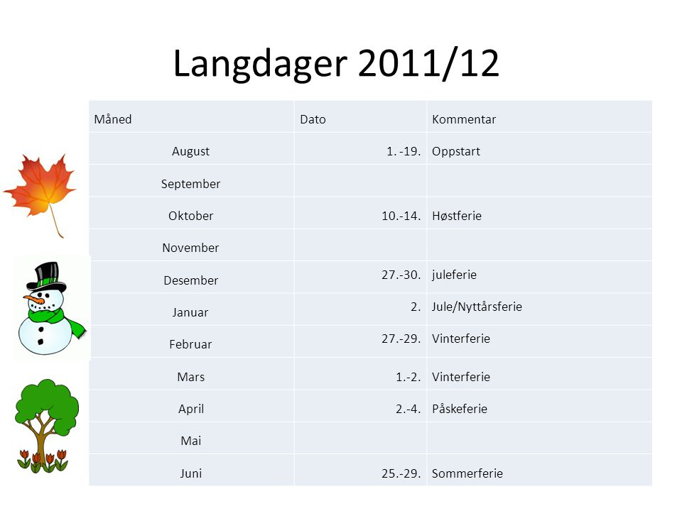 Langdager 2011/12 Måned Dato Kommentar August 1.-19.