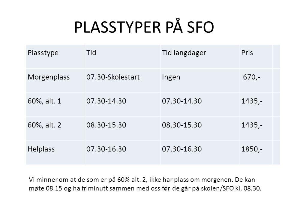 PLASSTYPER PÅ SFO PlasstypeTidTid langdagerPris Morgenplass07.30-SkolestartIngen 670,- 60%, alt. 107.30-14.30 1435,- 60%, alt. 208.30-15.30 1435,- Hel