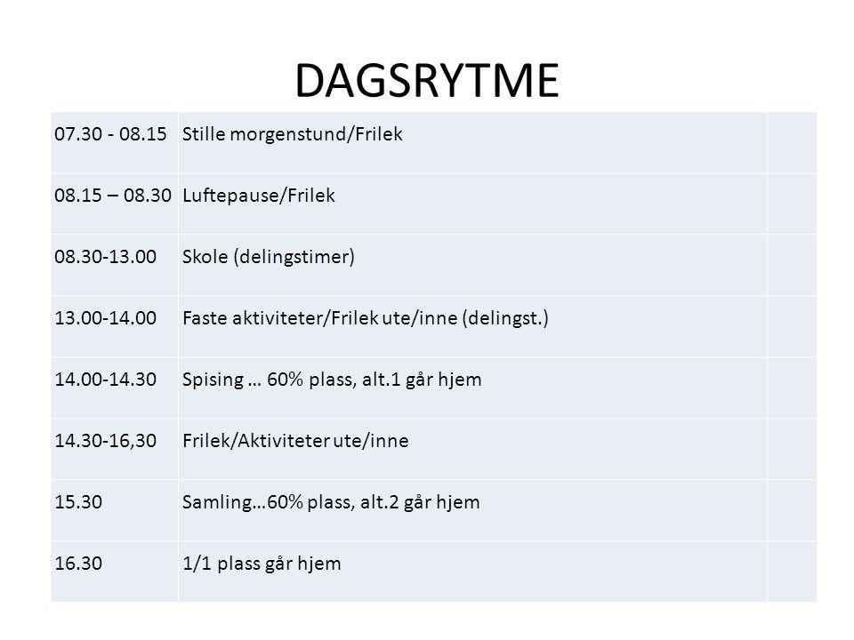 DAGSRYTME 07.30 - 08.15Stille morgenstund/Frilek 08.15 – 08.30Luftepause/Frilek 08.30-13.00Skole (delingstimer) 13.00-14.00Faste aktiviteter/Frilek ute/inne (delingst.) 14.00-14.30Spising … 60% plass, alt.1 går hjem 14.30-16,30Frilek/Aktiviteter ute/inne 15.30Samling…60% plass, alt.2 går hjem 16.301/1 plass går hjem