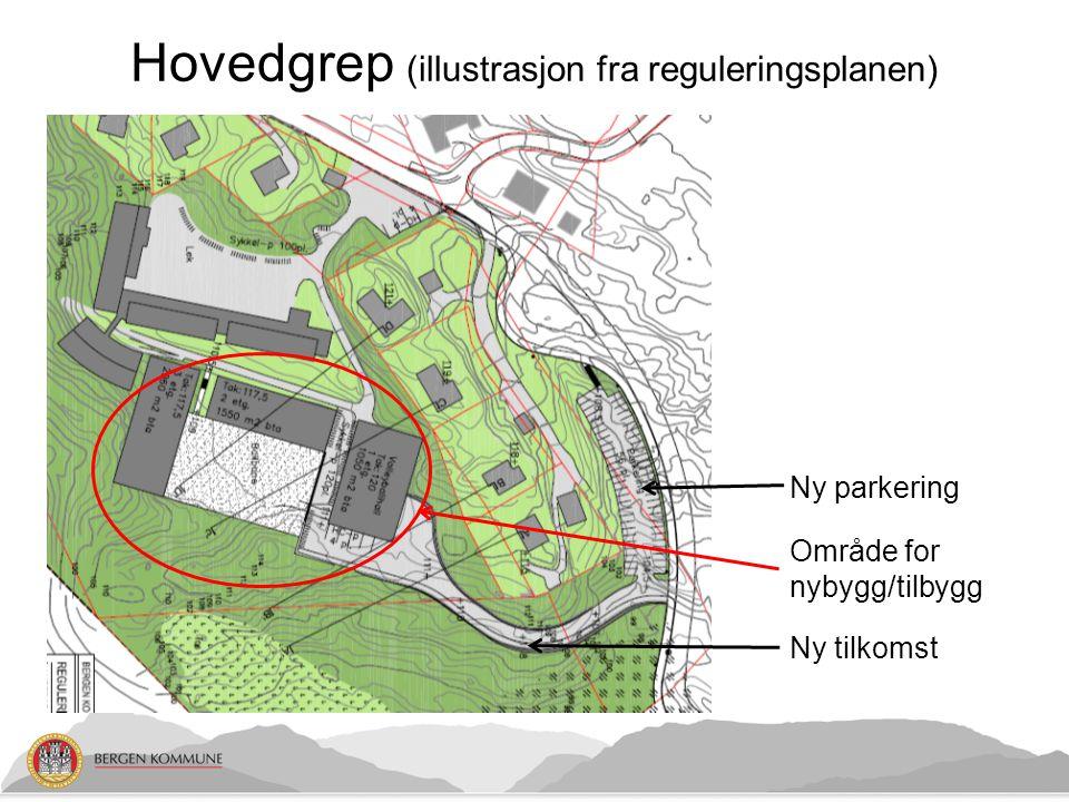 Hovedgrep (illustrasjon fra reguleringsplanen) Ny parkering Ny tilkomst Område for nybygg/tilbygg