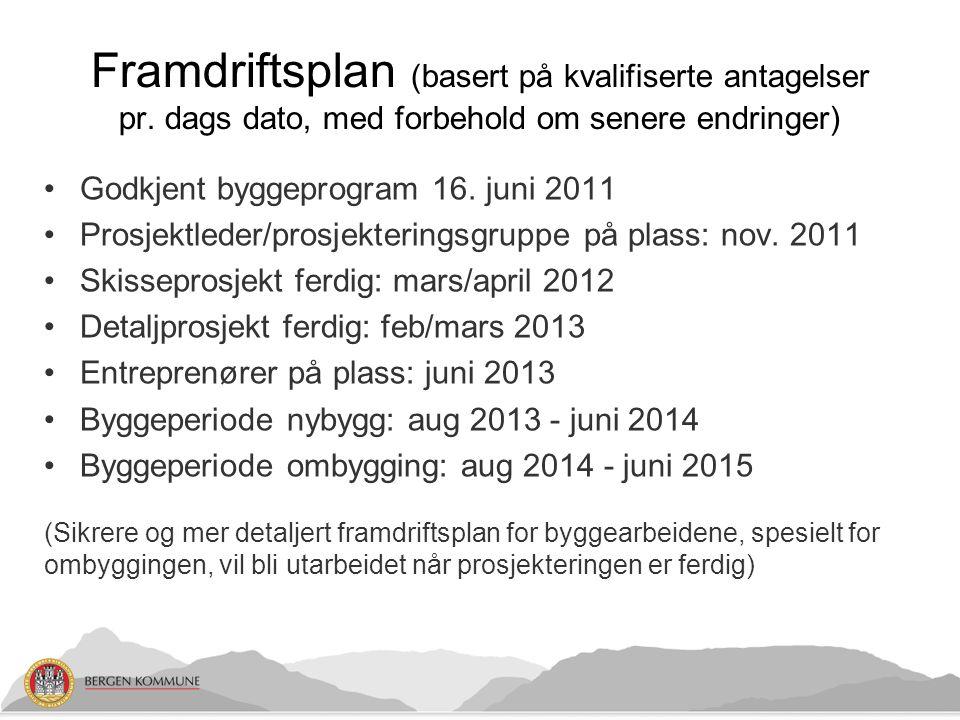 Godkjent byggeprogram 16. juni 2011 Prosjektleder/prosjekteringsgruppe på plass: nov.
