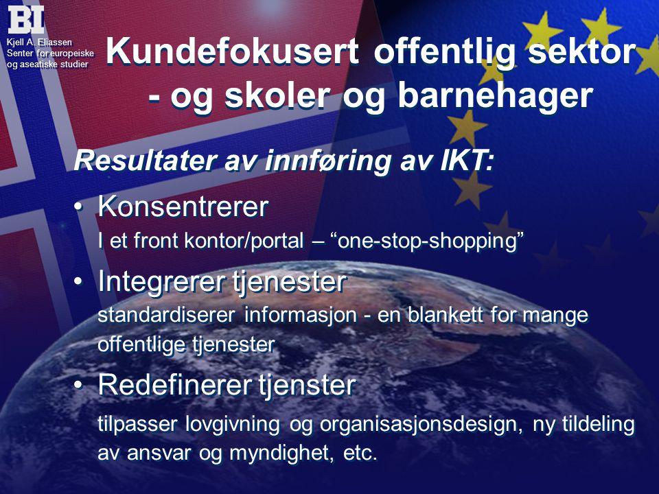 Kjell A.Eliassen Senter for europeiske og aseatiske studier Kjell A.