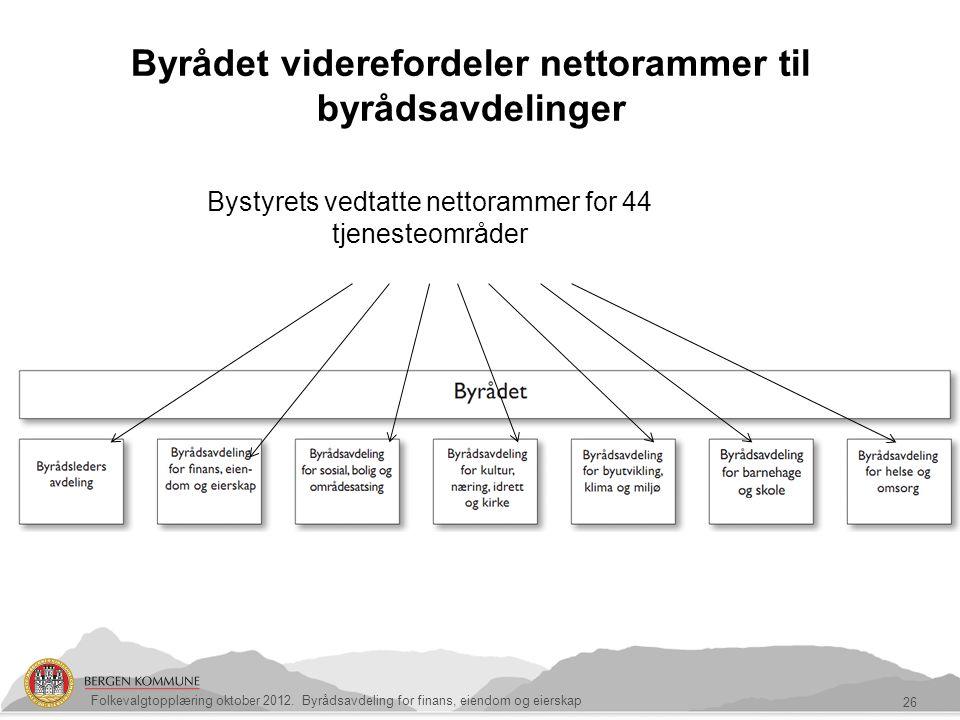 26 Byrådet viderefordeler nettorammer til byrådsavdelinger Folkevalgtopplæring oktober 2012. Byrådsavdeling for finans, eiendom og eierskap Bystyrets