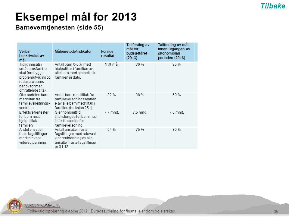 Eksempel mål for 2013 Barneverntjenesten (side 55) 35 Folkevalgtopplæring oktober 2012. Byrådsavdeling for finans, eiendom og eierskap Tilbake Verbal