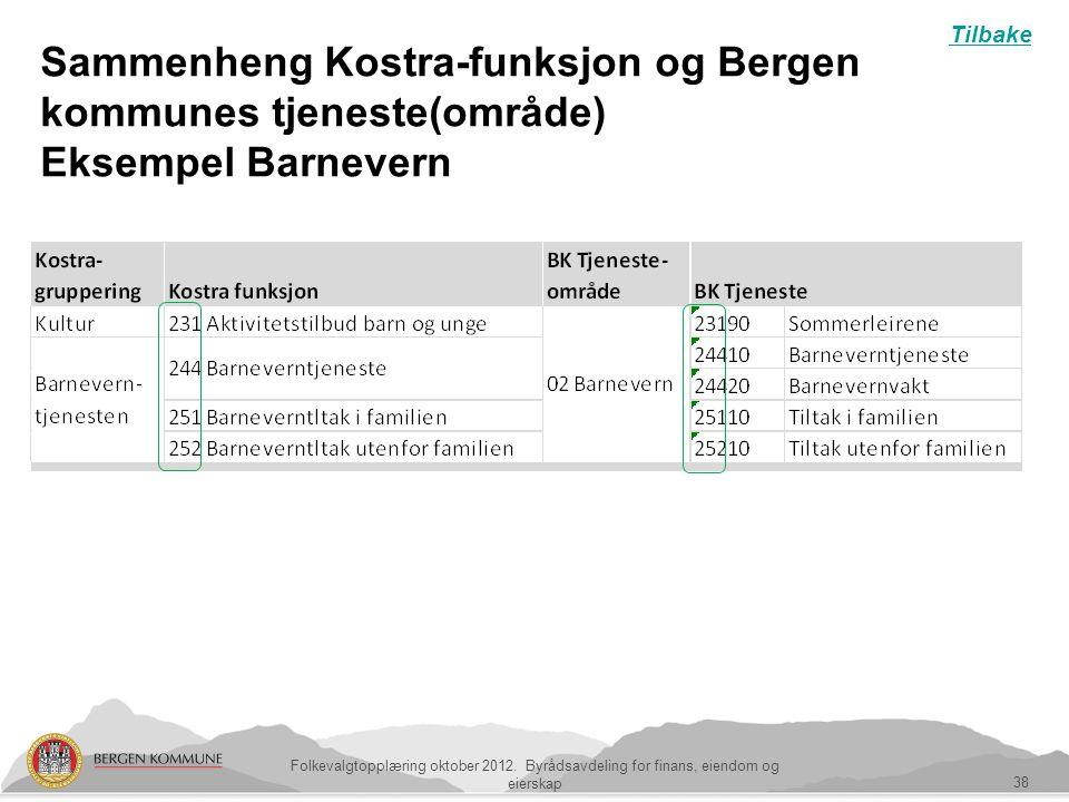 Sammenheng Kostra-funksjon og Bergen kommunes tjeneste(område) Eksempel Barnevern Folkevalgtopplæring oktober 2012. Byrådsavdeling for finans, eiendom