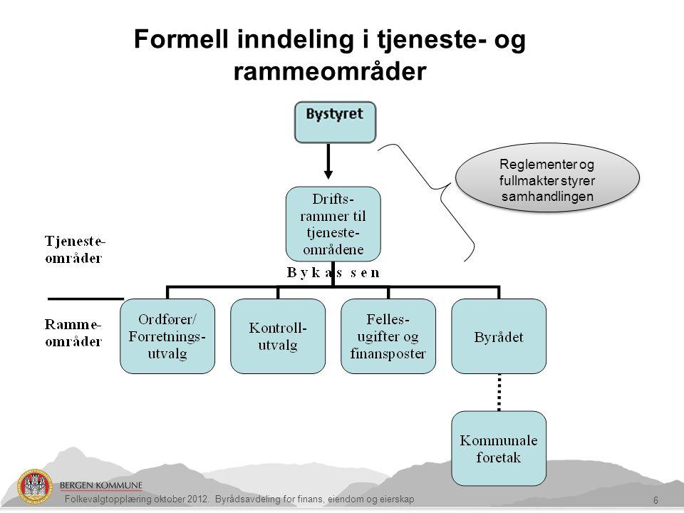 6 Formell inndeling i tjeneste- og rammeområder Folkevalgtopplæring oktober 2012. Byrådsavdeling for finans, eiendom og eierskap Reglementer og fullma