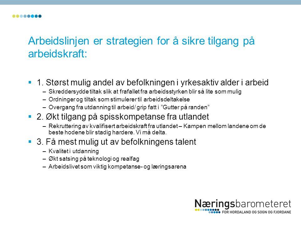 Arbeidslinjen er strategien for å sikre tilgang på arbeidskraft:  1. Størst mulig andel av befolkningen i yrkesaktiv alder i arbeid –Skreddersydde ti