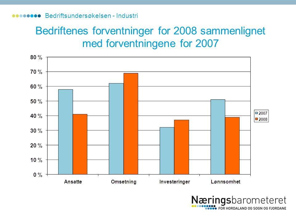Bedriftenes forventninger for 2008 sammenlignet med forventningene for 2007 Bedriftsundersøkelsen - Industri
