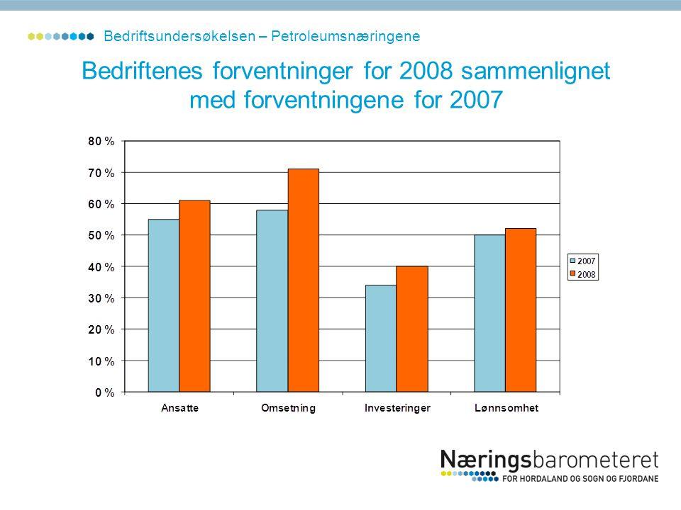 Bedriftenes forventninger for 2008 sammenlignet med forventningene for 2007 Bedriftsundersøkelsen – Petroleumsnæringene