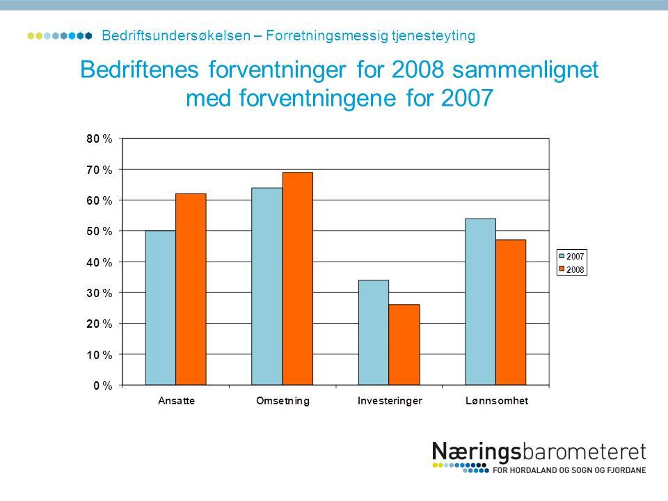 Bedriftenes forventninger for 2008 sammenlignet med forventningene for 2007 Bedriftsundersøkelsen – Forretningsmessig tjenesteyting