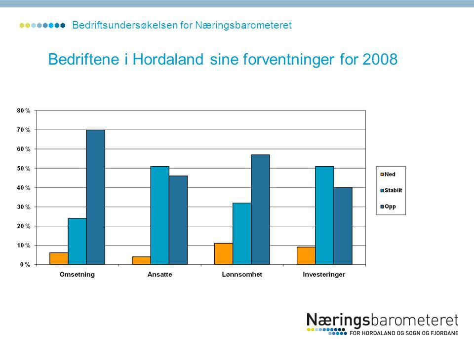 Bedriftsundersøkelsen for Næringsbarometeret Bedriftene i Hordaland sine forventninger for 2008