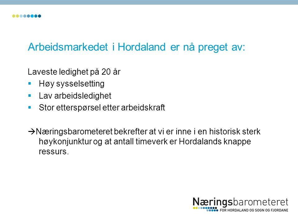 Arbeidsmarkedet i Hordaland er nå preget av: Laveste ledighet på 20 år  Høy sysselsetting  Lav arbeidsledighet  Stor etterspørsel etter arbeidskraft  Næringsbarometeret bekrefter at vi er inne i en historisk sterk høykonjunktur og at antall timeverk er Hordalands knappe ressurs.