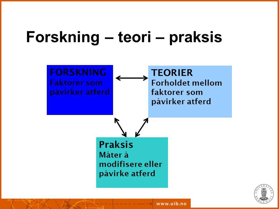 Forskning – teori – praksis FORSKNING Faktorer som påvirker atferd TEORIER Forholdet mellom faktorer som påvirker atferd Praksis Måter å modifisere el