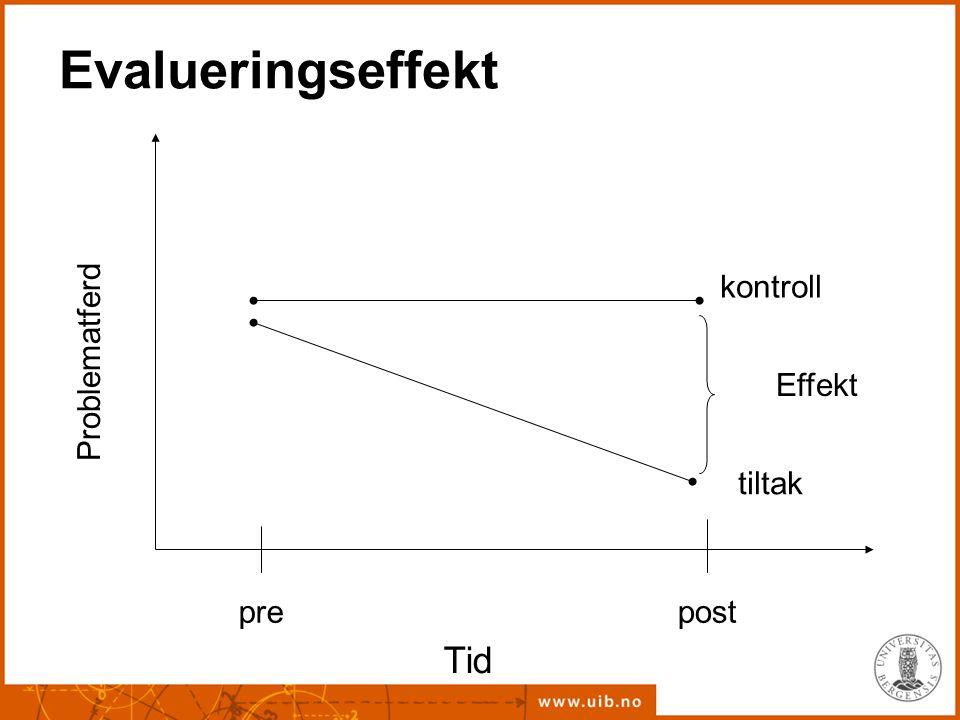 Evalueringseffekt Tid Problematferd kontroll tiltak prepost Effekt