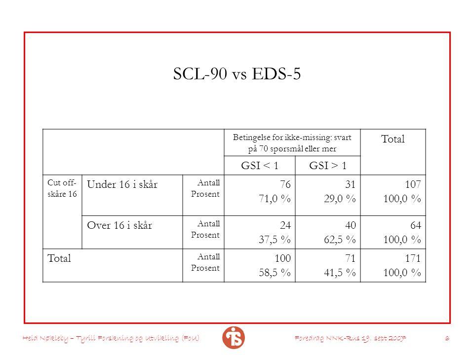 Heid Nøkleby – Tyrili Forskning og Utvikling (FoU)Foredrag NNK-Rus 19. sept 2007 6 SCL-90 vs EDS-5 Betingelse for ikke-missing: svart på 70 spørsmål e