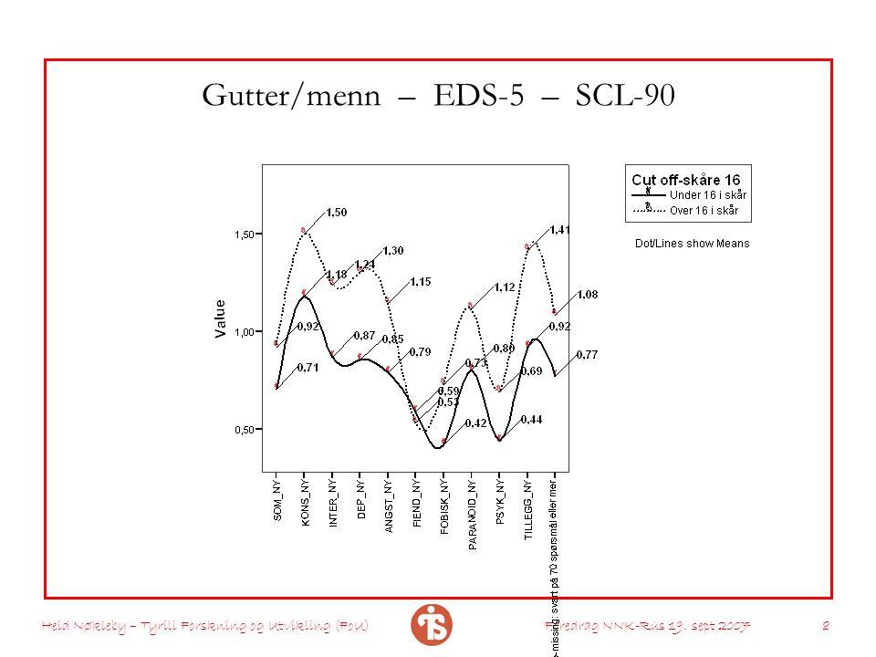 Heid Nøkleby – Tyrili Forskning og Utvikling (FoU)Foredrag NNK-Rus 19. sept 2007 8 Gutter/menn – EDS-5 – SCL-90