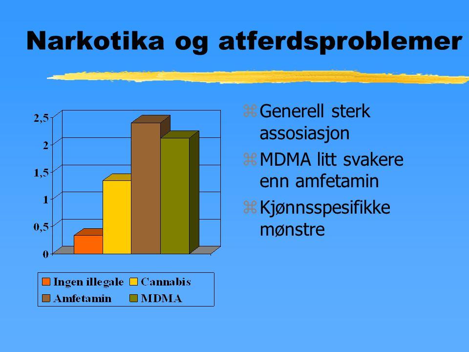 MDMA i Norge zVelkjent stadiesekvens zAlkoholproblemer zAtferdsproblemer zMusikkpreferanser zJakt på spenning z Ikke kjønn z Ikke sosiodemografi z Ikke angst/ depresjon