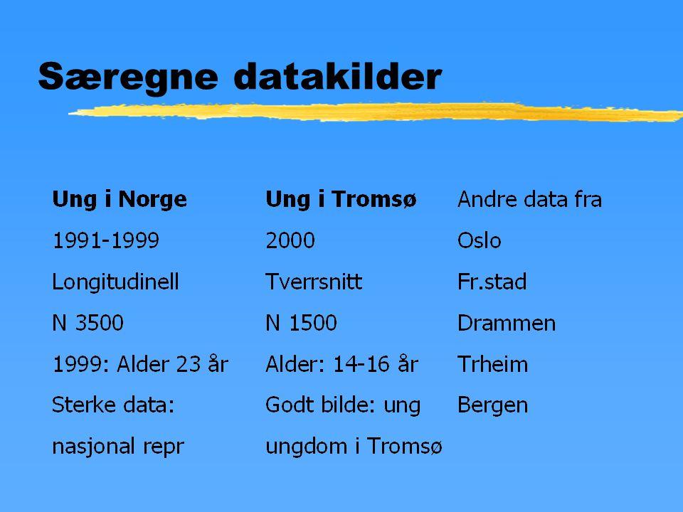 Generelle datakilder zSurveys fra NOVA (UiN, Tromsø, andre byer) zNasjonale survey-datasett (SIRUS) zData over salg av alkohol zData over beslag av narkotika zOverdosedødsfall zSamlet - et relativt dekkende bilde