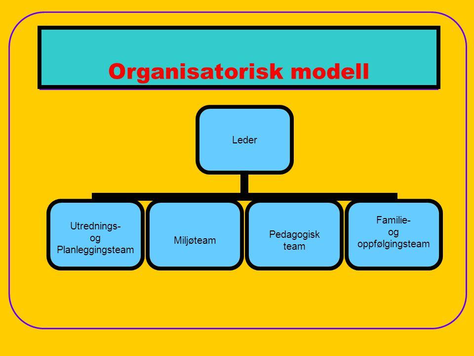 Leder Utrednings- og Planleggingsteam Miljøteam Pedagogisk team Familie- og oppfølgingsteam Organisatorisk modell
