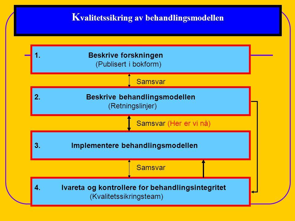 K valitetssikring av behandlingsmodellen 1.Beskrive forskningen (Publisert i bokform) 2.