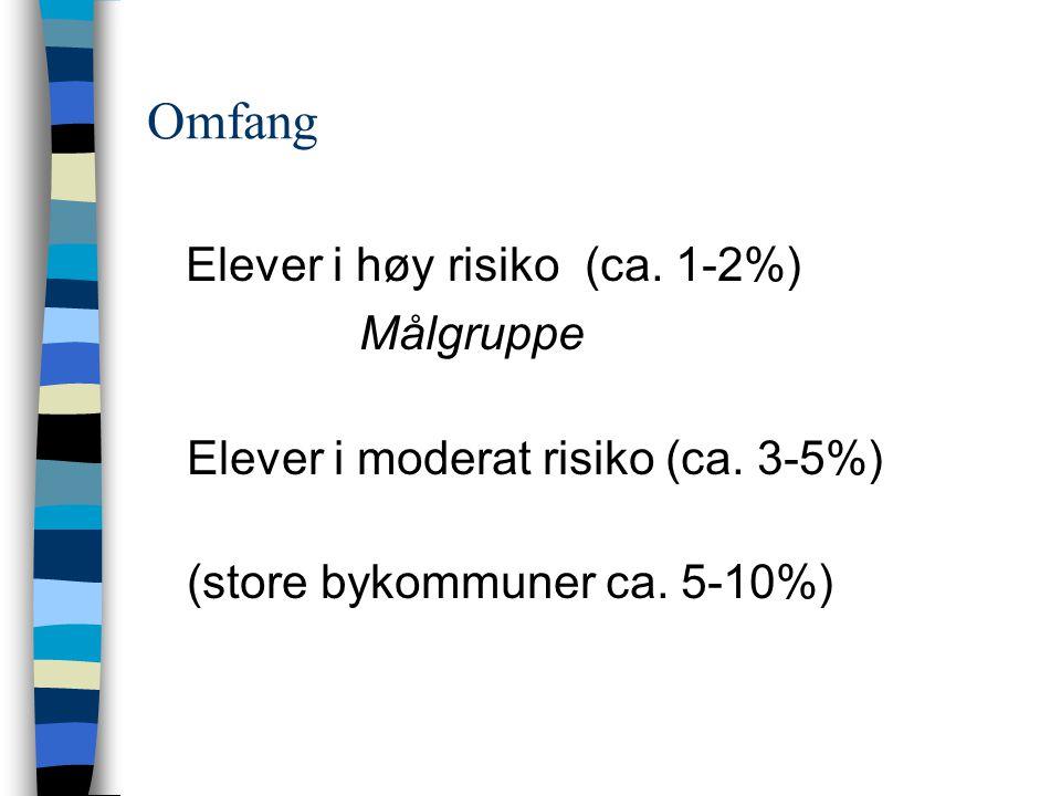 Omfang Elever i høy risiko (ca. 1-2%) Målgruppe Elever i moderat risiko (ca.