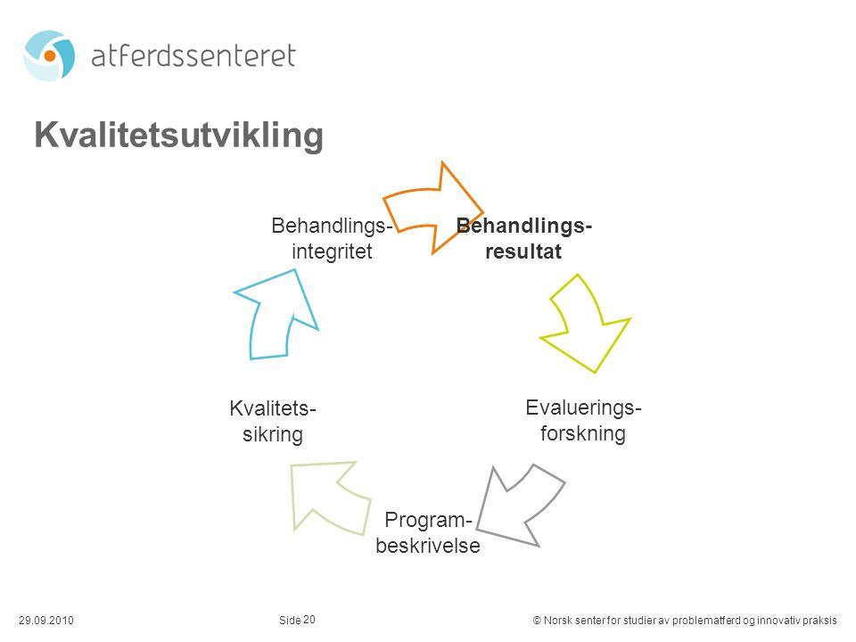 20 29.09.2010© Norsk senter for studier av problematferd og innovativ praksisSide Kvalitetsutvikling Evaluerings- forskning Behandlings- integritet Be