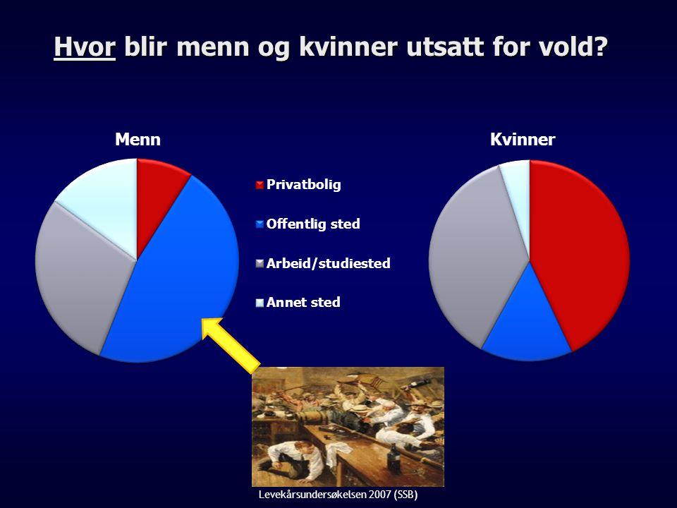 Forskning om koblingen alkohol /vold: -I hovedsak ikke fokus på relasjonen mellom involverte parter -Hovedfokus på fysisk vold Hva har denne forskningen kommet fram til?