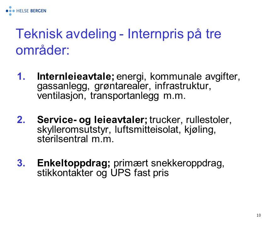 10 1.Internleieavtale; energi, kommunale avgifter, gassanlegg, grøntarealer, infrastruktur, ventilasjon, transportanlegg m.m. 2.Service- og leieavtale