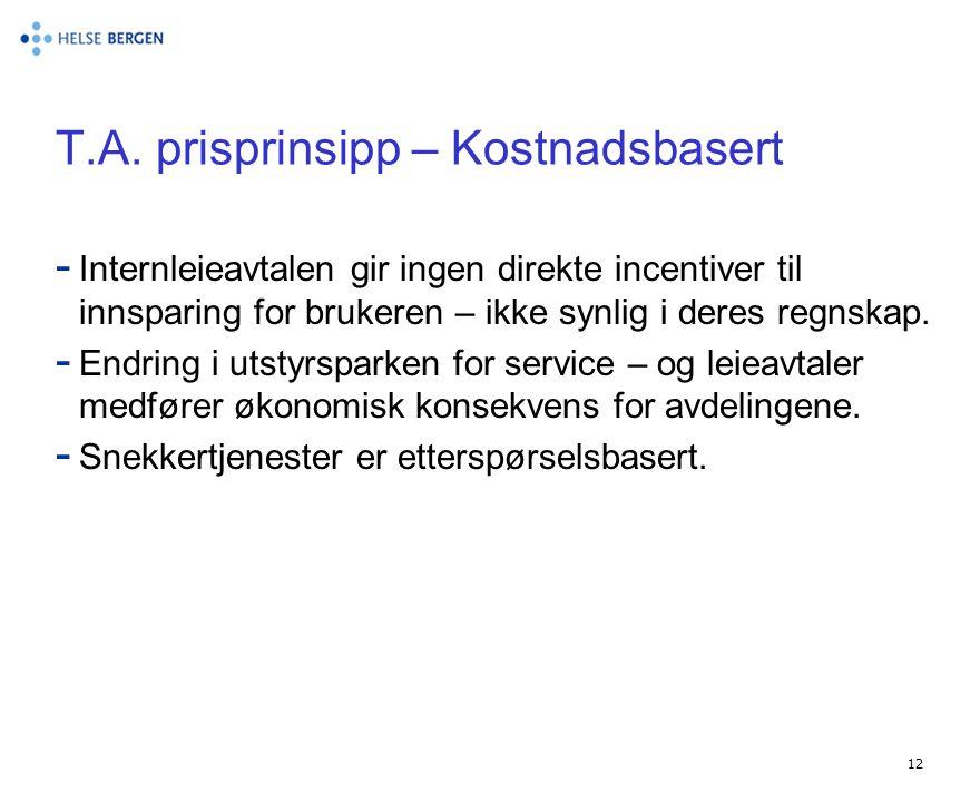 12 T.A. prisprinsipp – Kostnadsbasert - Internleieavtalen gir ingen direkte incentiver til innsparing for brukeren – ikke synlig i deres regnskap. - E