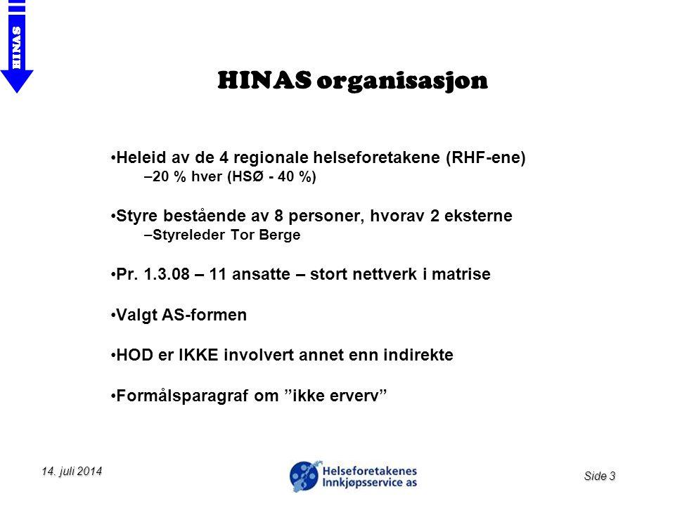 Side 3 HINAS 14. juli 201414. juli 201414. juli 2014 HINAS organisasjon Heleid av de 4 regionale helseforetakene (RHF-ene) –20 % hver (HSØ - 40 %) Sty