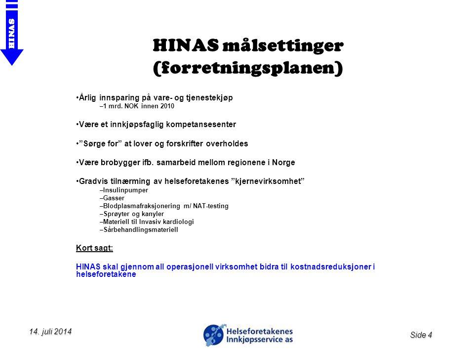Side 4 HINAS 14. juli 201414. juli 201414. juli 2014 HINAS målsettinger (forretningsplanen) Årlig innsparing på vare- og tjenestekjøp –1 mrd. NOK inne