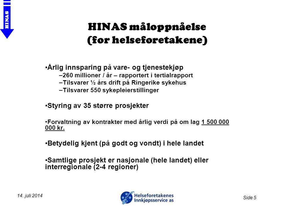 Side 5 HINAS 14. juli 201414. juli 201414. juli 2014 HINAS måloppnåelse (for helseforetakene) Årlig innsparing på vare- og tjenestekjøp –260 millioner