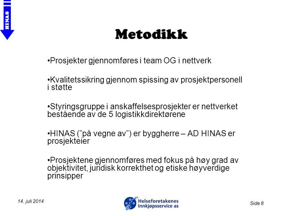 Side 8 HINAS 14. juli 201414. juli 201414. juli 2014 Metodikk Prosjekter gjennomføres i team OG i nettverk Kvalitetssikring gjennom spissing av prosje