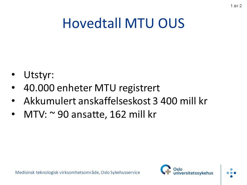Medisinsk utstyr norge
