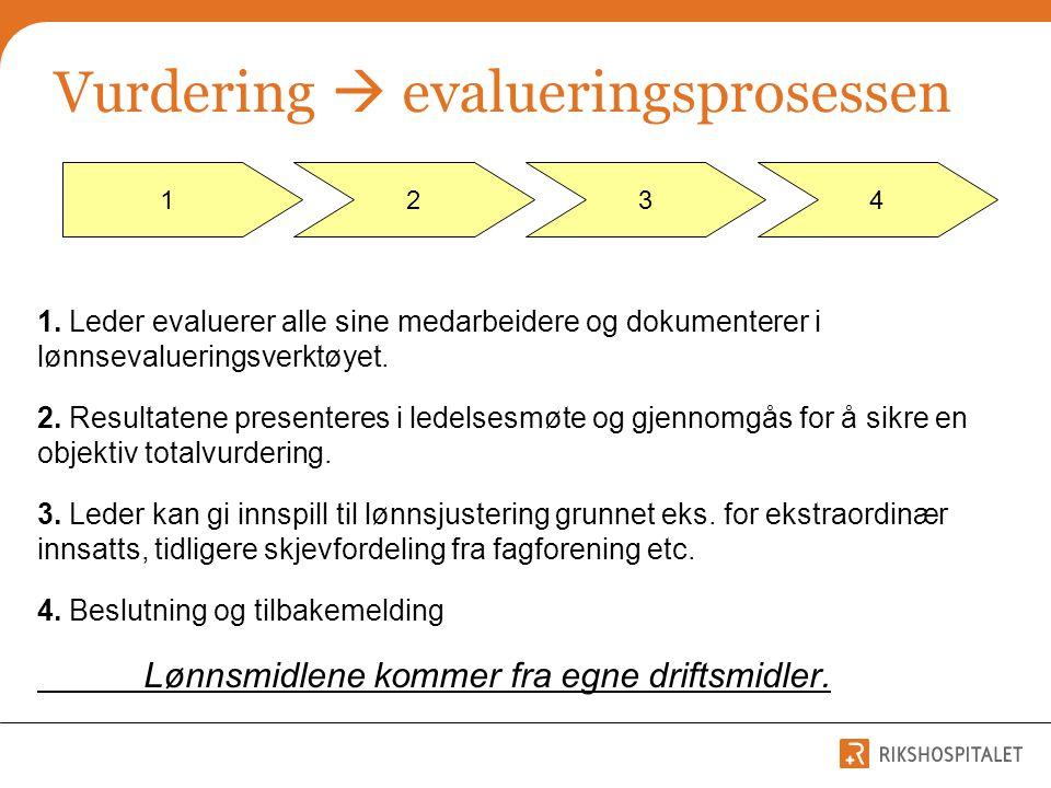 Vurdering  evalueringsprosessen 1. Leder evaluerer alle sine medarbeidere og dokumenterer i lønnsevalueringsverktøyet. 2. Resultatene presenteres i l