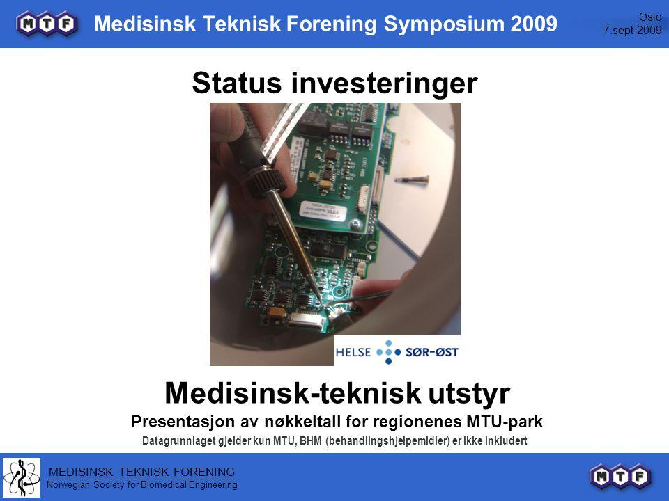 Oslo 7.sept 2009 MEDISINSK TEKNISK FORENING Norwegian Society for Biomedical Engineering Medisinsk Teknisk Forening Symposium 2009 Status investeringer Medisinsk-teknisk utstyr Presentasjon av nøkkeltall for regionenes MTU-park Datagrunnlaget gjelder kun MTU, BHM (behandlingshjelpemidler) er ikke inkludert