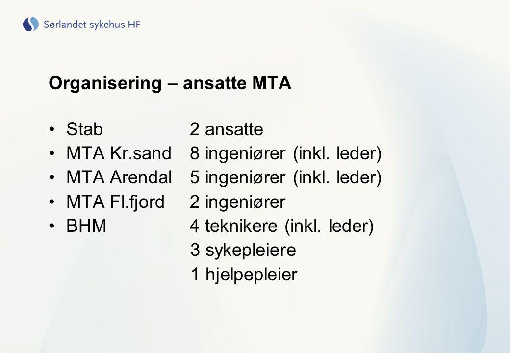 Organisering – ansatte MTA Stab2 ansatte MTA Kr.sand8 ingeniører (inkl. leder) MTA Arendal5 ingeniører (inkl. leder) MTA Fl.fjord2 ingeniører BHM4 tek