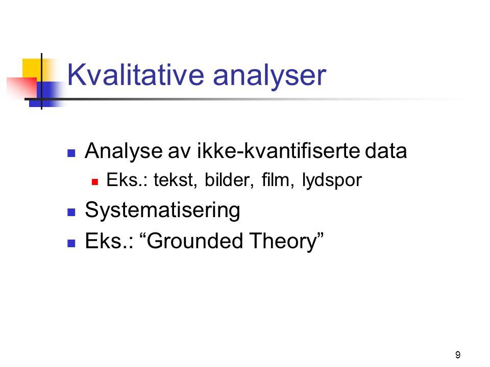 """9 Kvalitative analyser Analyse av ikke-kvantifiserte data Eks.: tekst, bilder, film, lydspor Systematisering Eks.: """"Grounded Theory"""""""