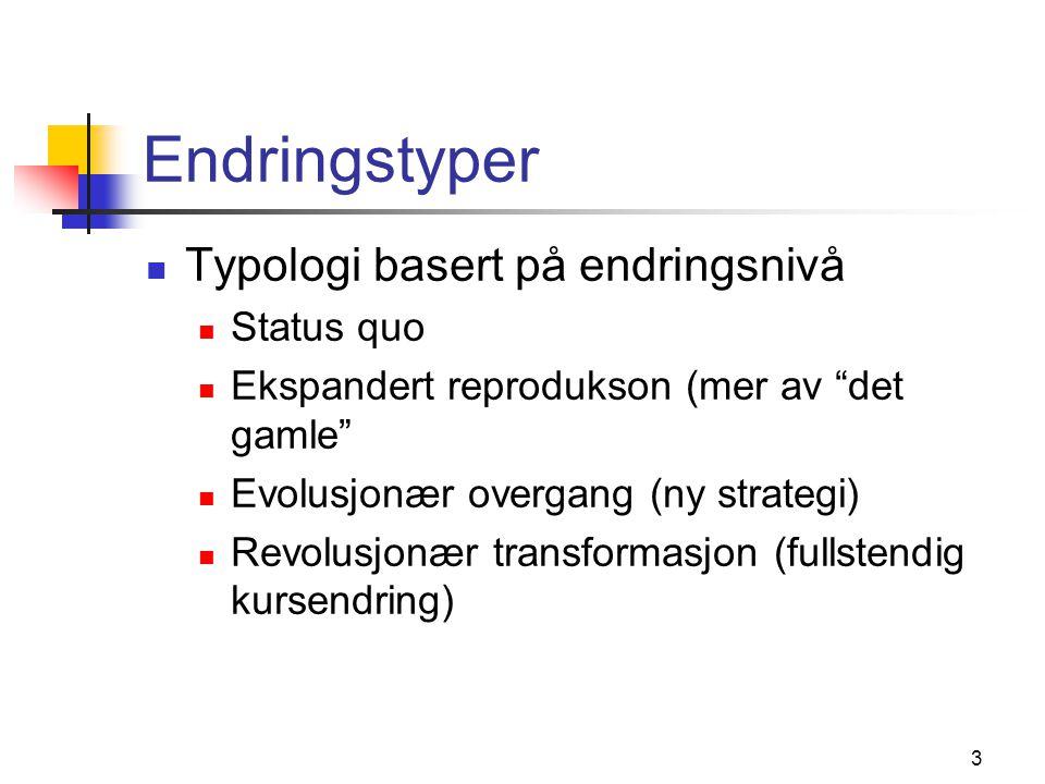 """3 Endringstyper Typologi basert på endringsnivå Status quo Ekspandert reprodukson (mer av """"det gamle"""" Evolusjonær overgang (ny strategi) Revolusjonær"""