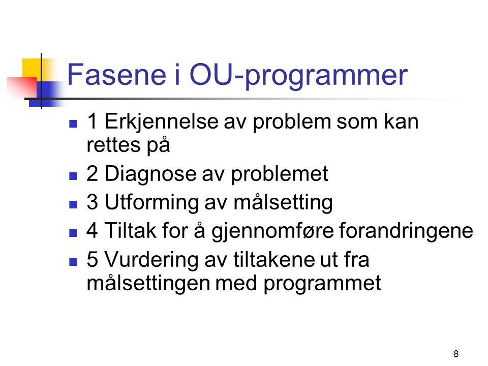 8 Fasene i OU-programmer 1 Erkjennelse av problem som kan rettes på 2 Diagnose av problemet 3 Utforming av målsetting 4 Tiltak for å gjennomføre foran