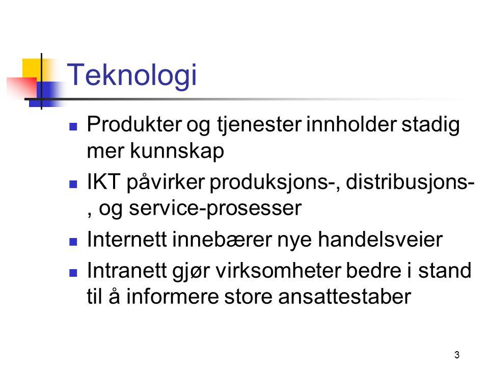 3 Teknologi Produkter og tjenester innholder stadig mer kunnskap IKT påvirker produksjons-, distribusjons-, og service-prosesser Internett innebærer nye handelsveier Intranett gjør virksomheter bedre i stand til å informere store ansattestaber