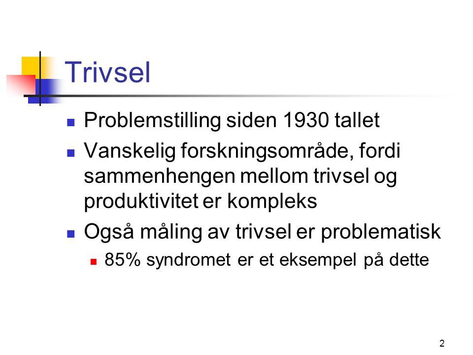 2 Trivsel Problemstilling siden 1930 tallet Vanskelig forskningsområde, fordi sammenhengen mellom trivsel og produktivitet er kompleks Også måling av trivsel er problematisk 85% syndromet er et eksempel på dette